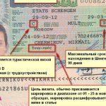Шенгенская виза — документы для оформления